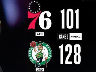 绿军再擒76人总分2-0